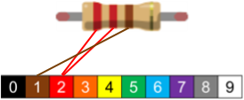 resistor_220_with_table