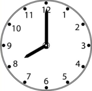 Hvad betyder analog og hvad er klokken analog?