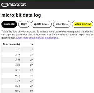 Datalogning vist på hjemmesiden