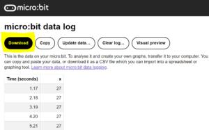 Her downloader vi dataen som en CSV-fil